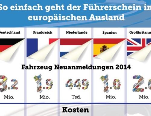 Europäischer Führerschein im Vergleich